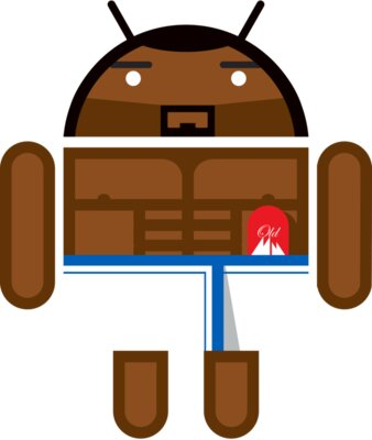 Android Logo: Old Spice Andy